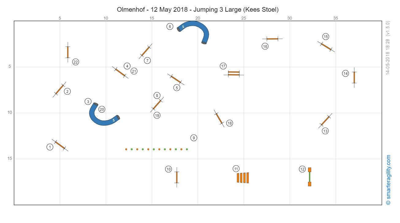 Jumping 3 L